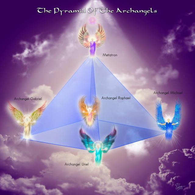 Piramida Sfintilor Arhangheli