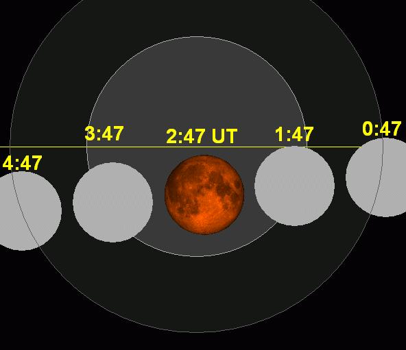 Harta Eclipsei de Luna 27/28 septembrie 2015