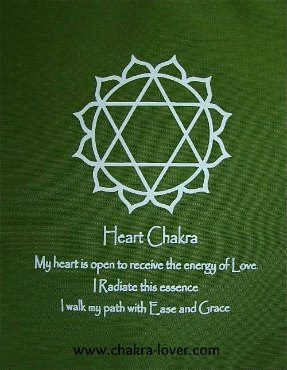 Chakra Inimii