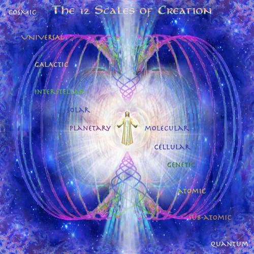 12 Trepte ale Creației