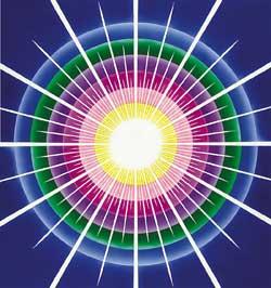 Căile Spirituale ale Celor Șapte Raze