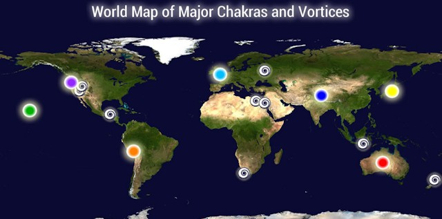 Chakrele Mamei Pământ