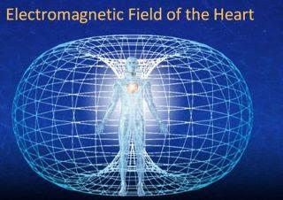 Câmpul electromagnetic al Inimii