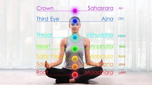 7 Chakras Chants