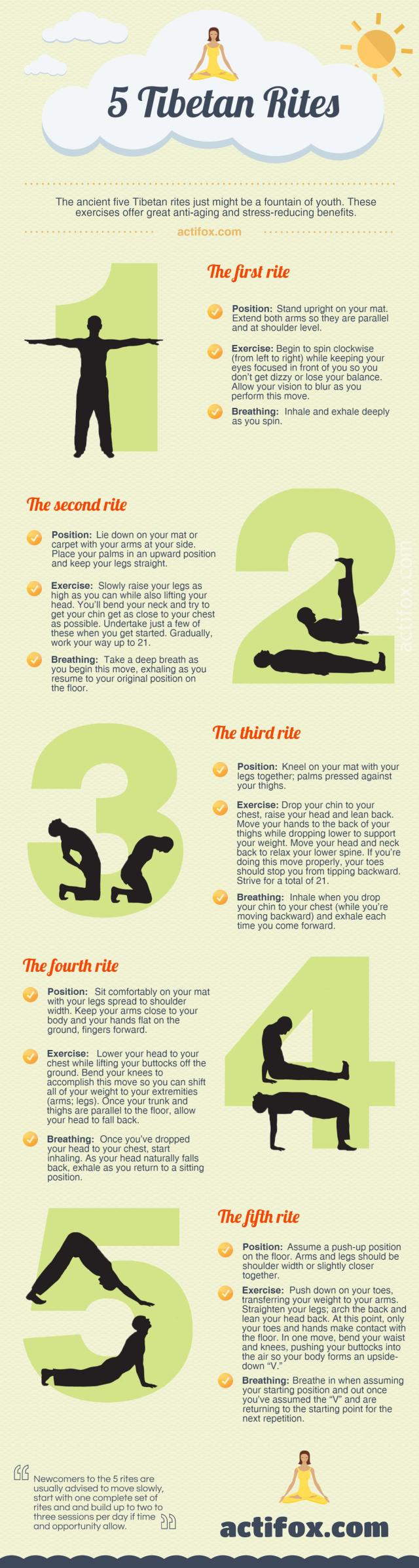 Cele 5 Ritualuri Tibetane
