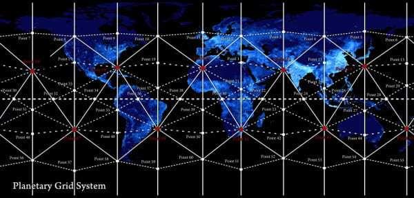 Rețeaua Planetară